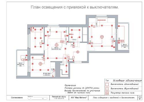 Проект для ремонта квартиры